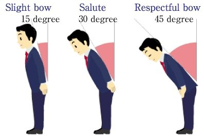 12 basic tips of korean business manners etiquette laura korea some people have been doing business in korea for a very long time and of course they are very accustomed to korean basic meeting etiquette which has been m4hsunfo Gallery